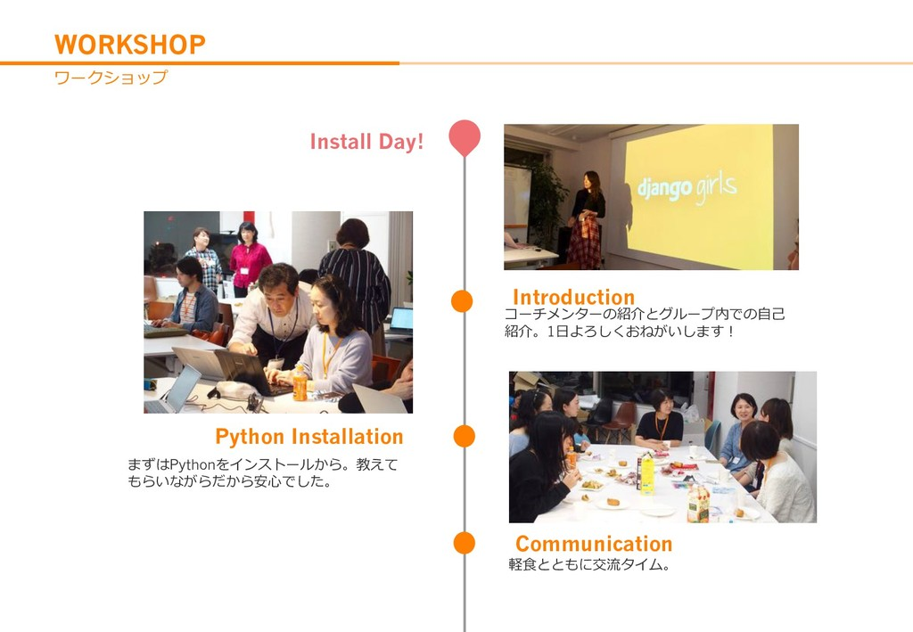 "WORKSHOP -""+&( Introduction !%*.$;8 ,(1..."