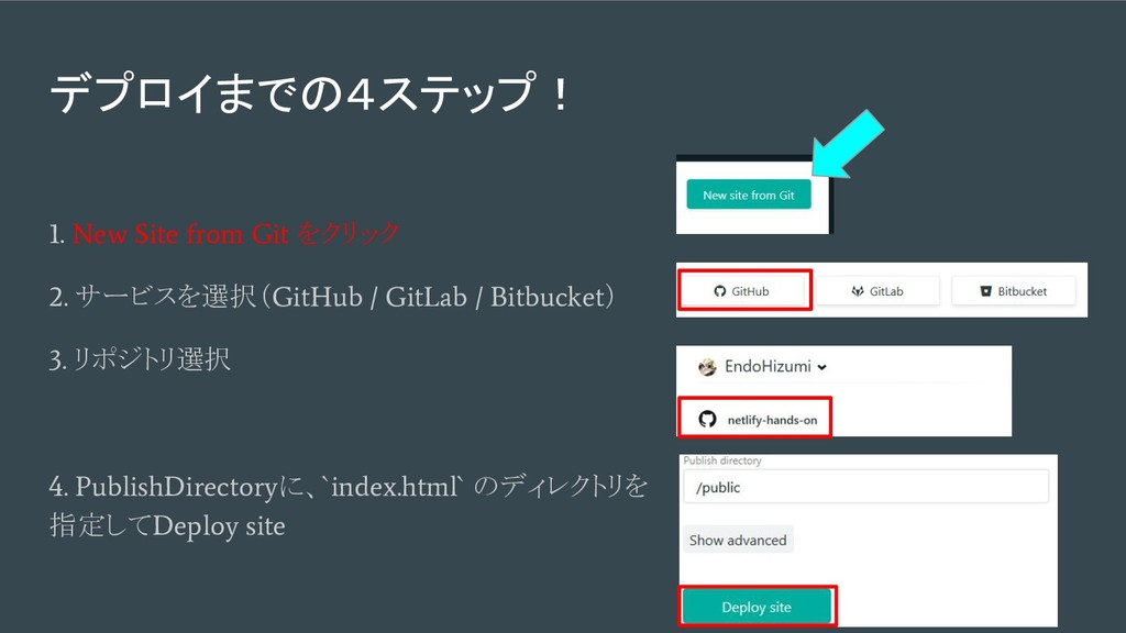 デプロイまでの4ステップ! 1. New Site from Git をクリック 2. サービ...