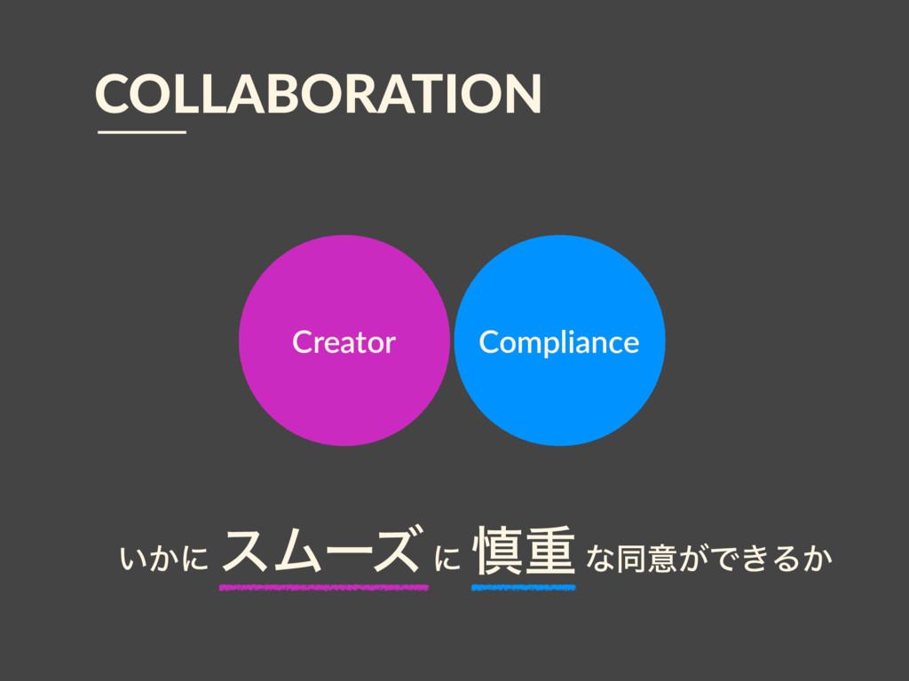 Compliance Creator ͍͔ʹ εϜʔζ ʹ ৻ॏ ͳಉҙ͕Ͱ͖Δ͔ COLLA...