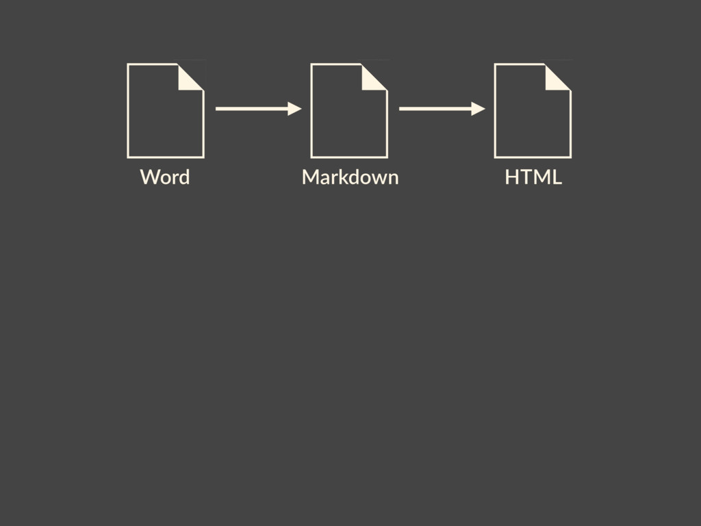 Word HTML Markdown