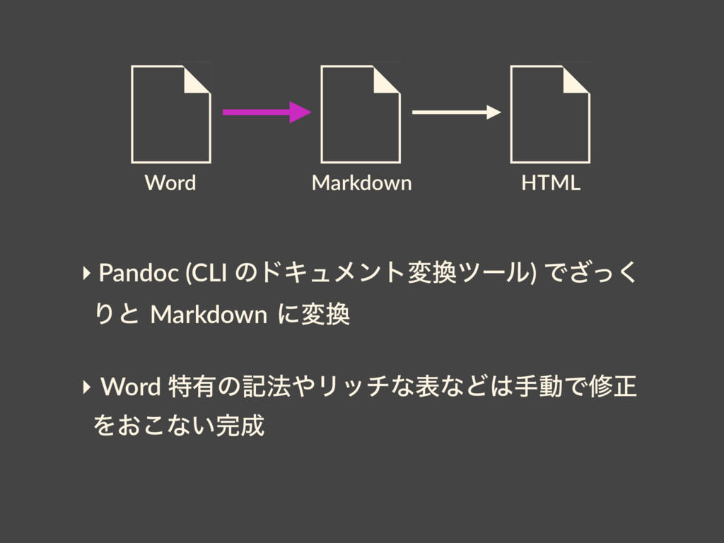 Word HTML Markdown ‣ Pandoc (CLI ͷυΩϡϝϯτม׵πʔϧ) ...