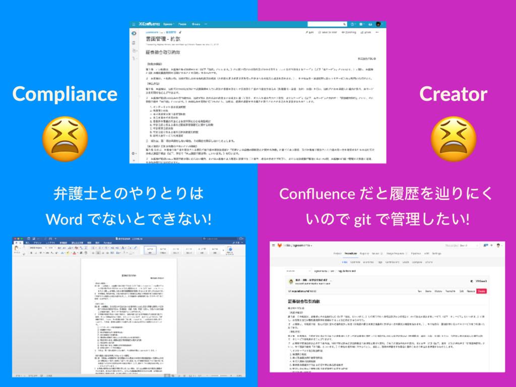 Compliance Creator หޢͱͷΓͱΓ Word Ͱͳ͍ͱͰ͖ͳ͍! C...