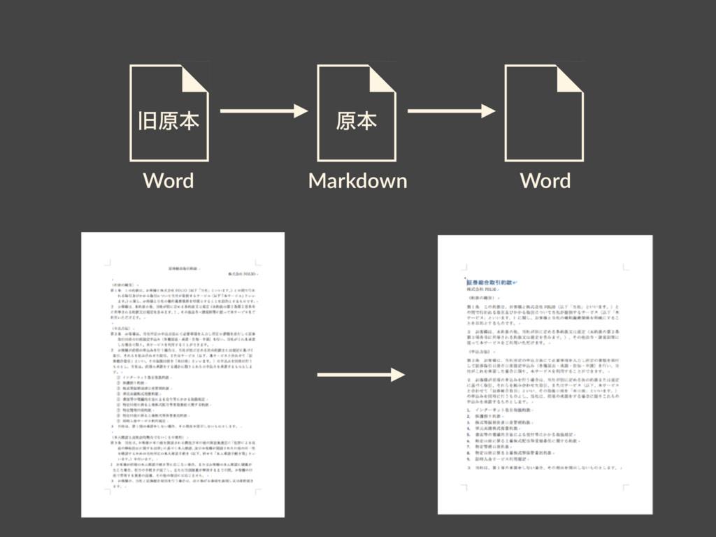Word Word Markdown ݪຊ چݪຊ