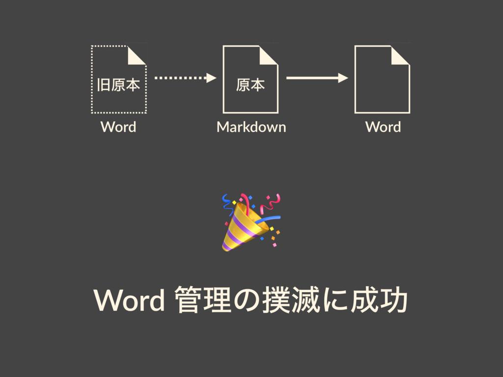 Word Word Markdown ݪຊ  Word ཧͷ໓ʹޭ چݪຊ