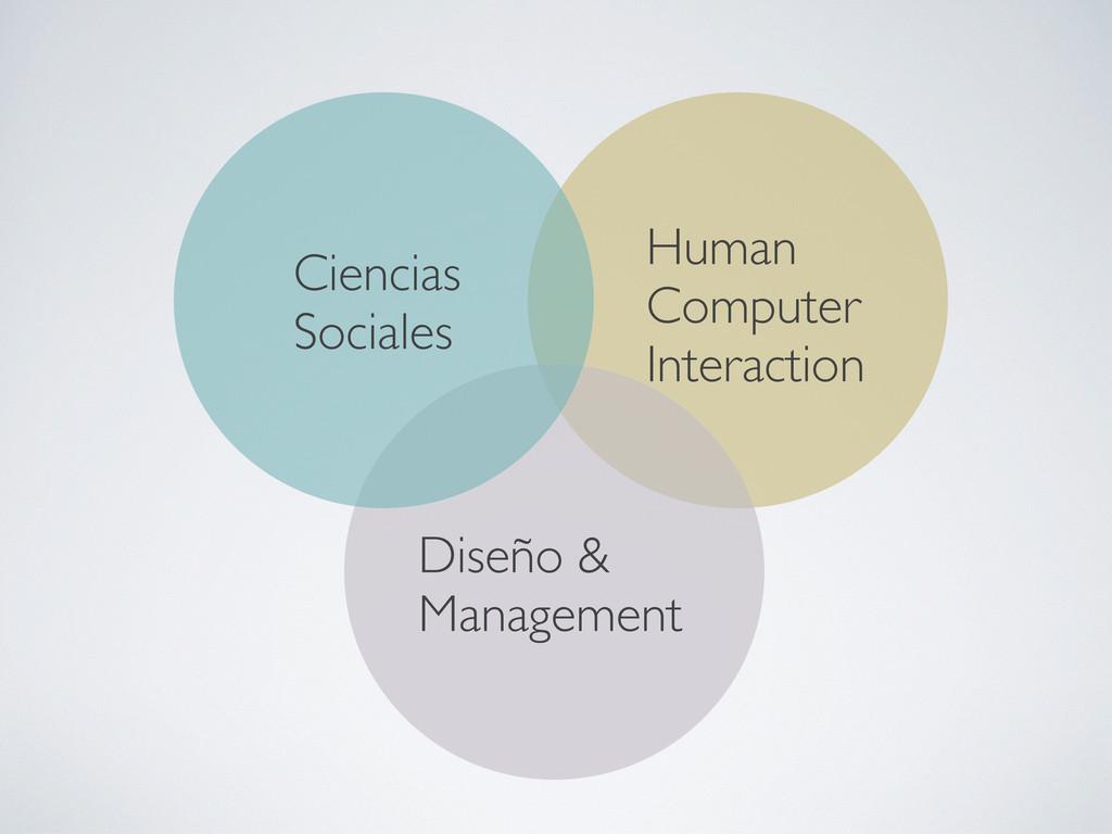 Diseño & Management Ciencias Sociales Human Com...