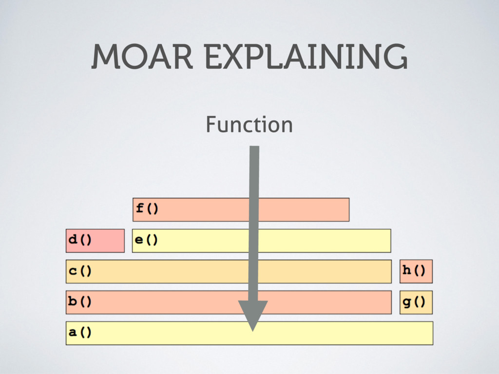 MOAR EXPLAINING Function
