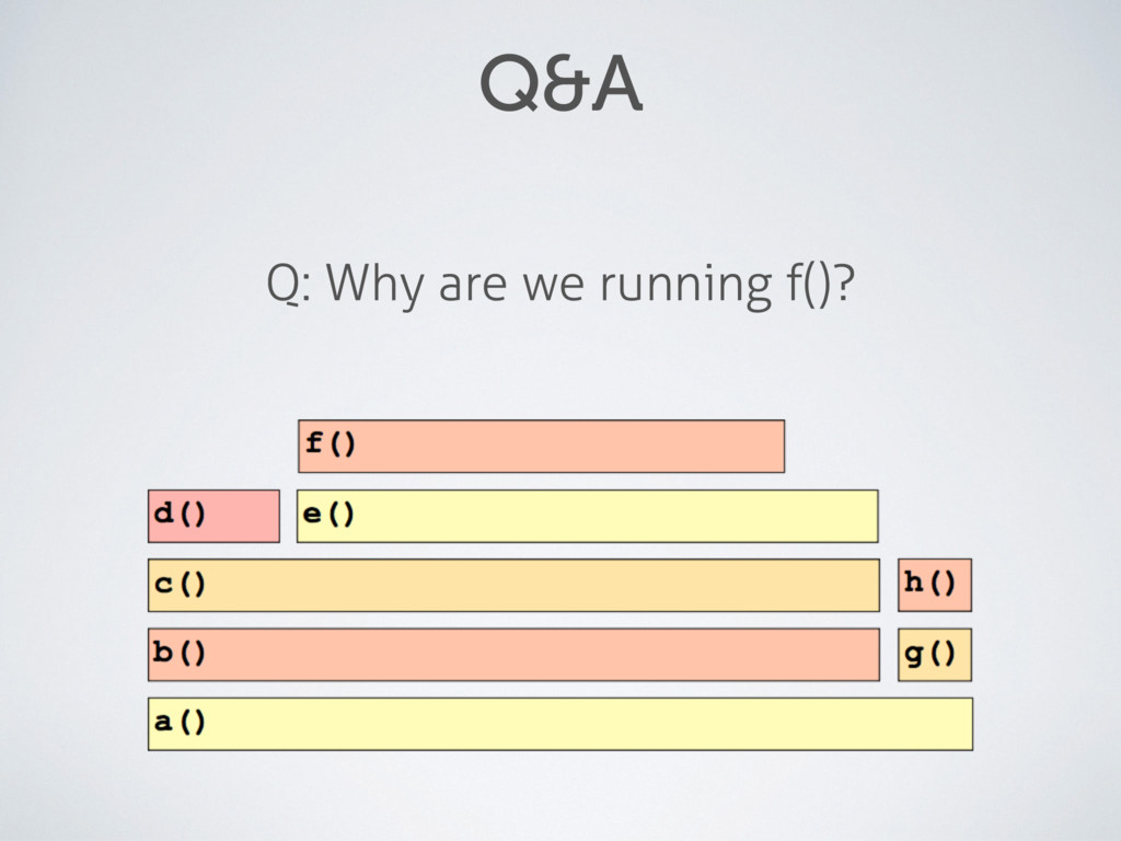 Q&A Q: Why are we running f()?