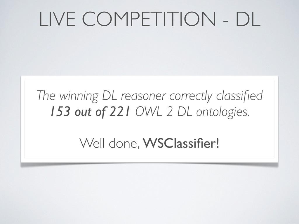 LIVE COMPETITION - DL The winning DL reasoner c...