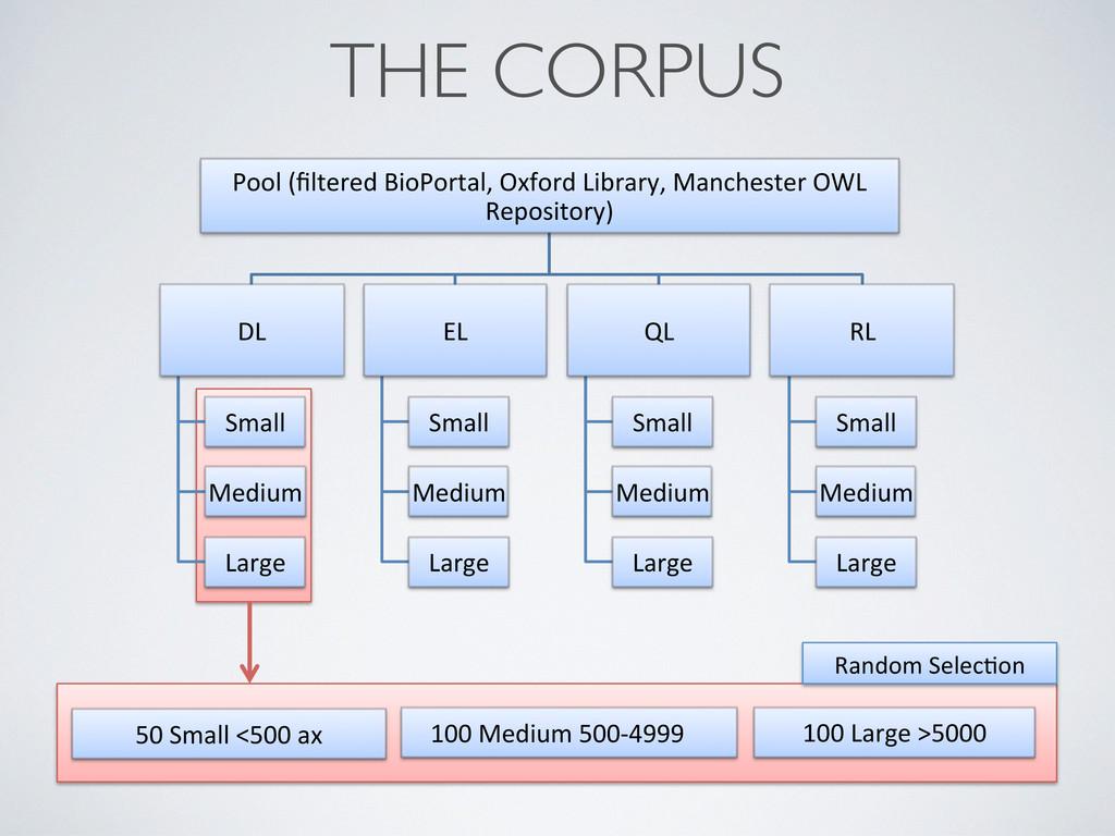 """THE CORPUS !""""""""#$%&#'()(*$+,""""!"""")'-#.$/01"""")*$2,3)..."""