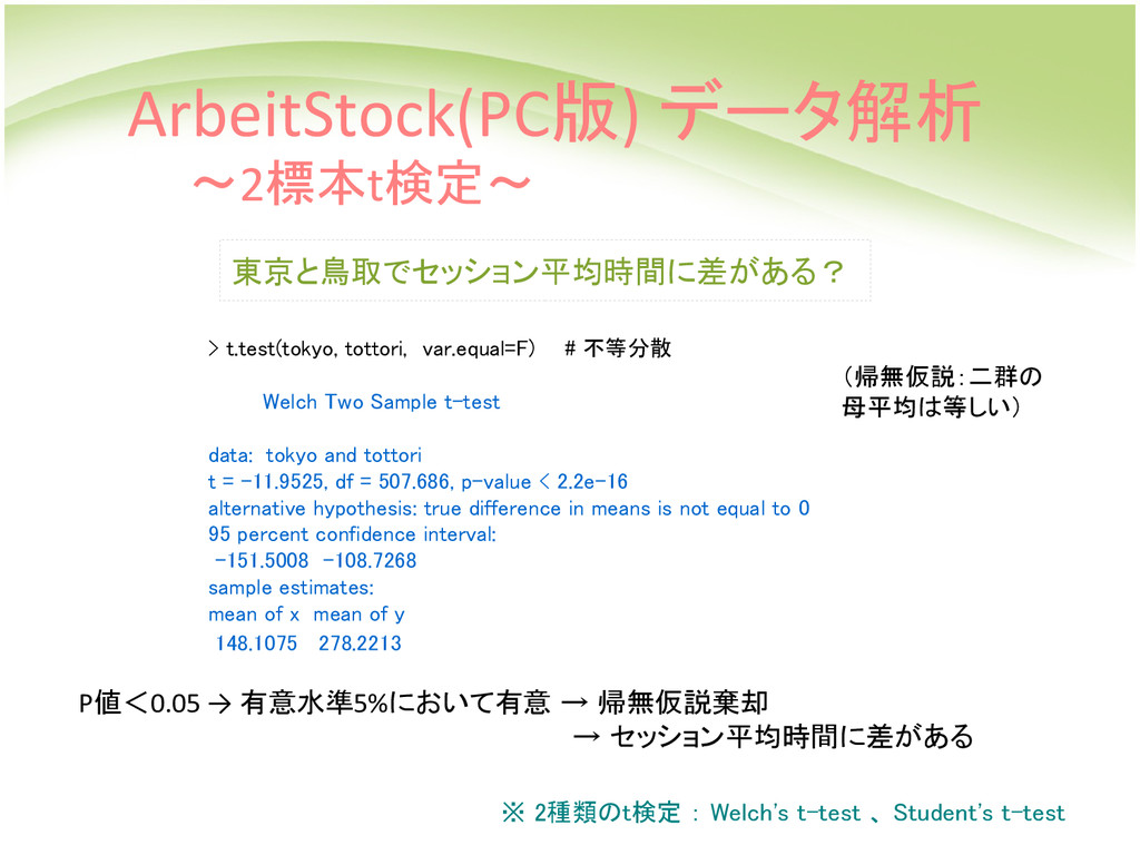 > t.test(tokyo, tottori, var.equal=F)  # 不等分散 W...