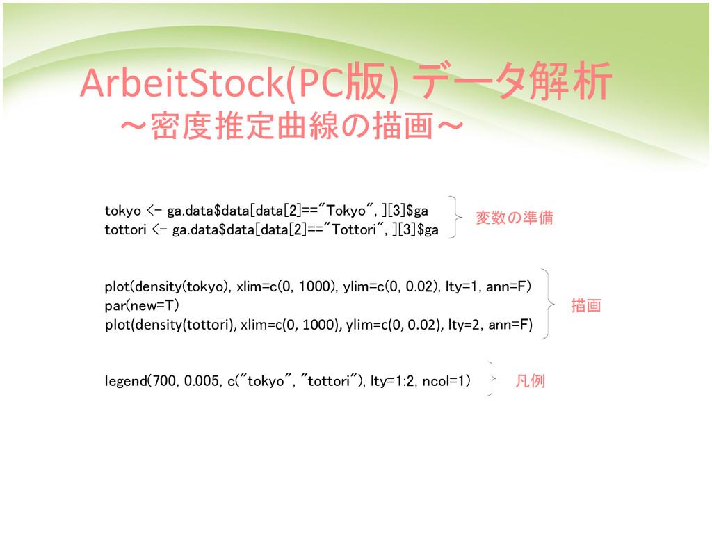 ArbeitStock(PC版) データ解析 ~密度推定曲線の描画~ tokyo <- ga....