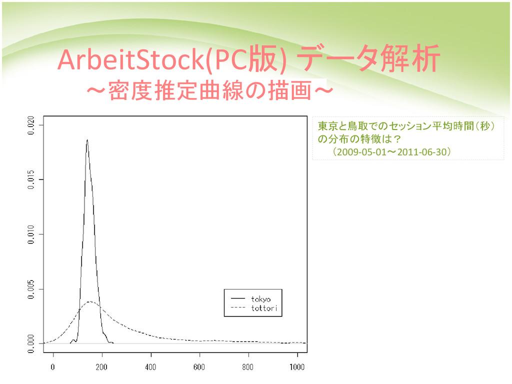 ArbeitStock(PC版) データ解析 ~密度推定曲線の描画~ 東京と鳥取でのセッション...