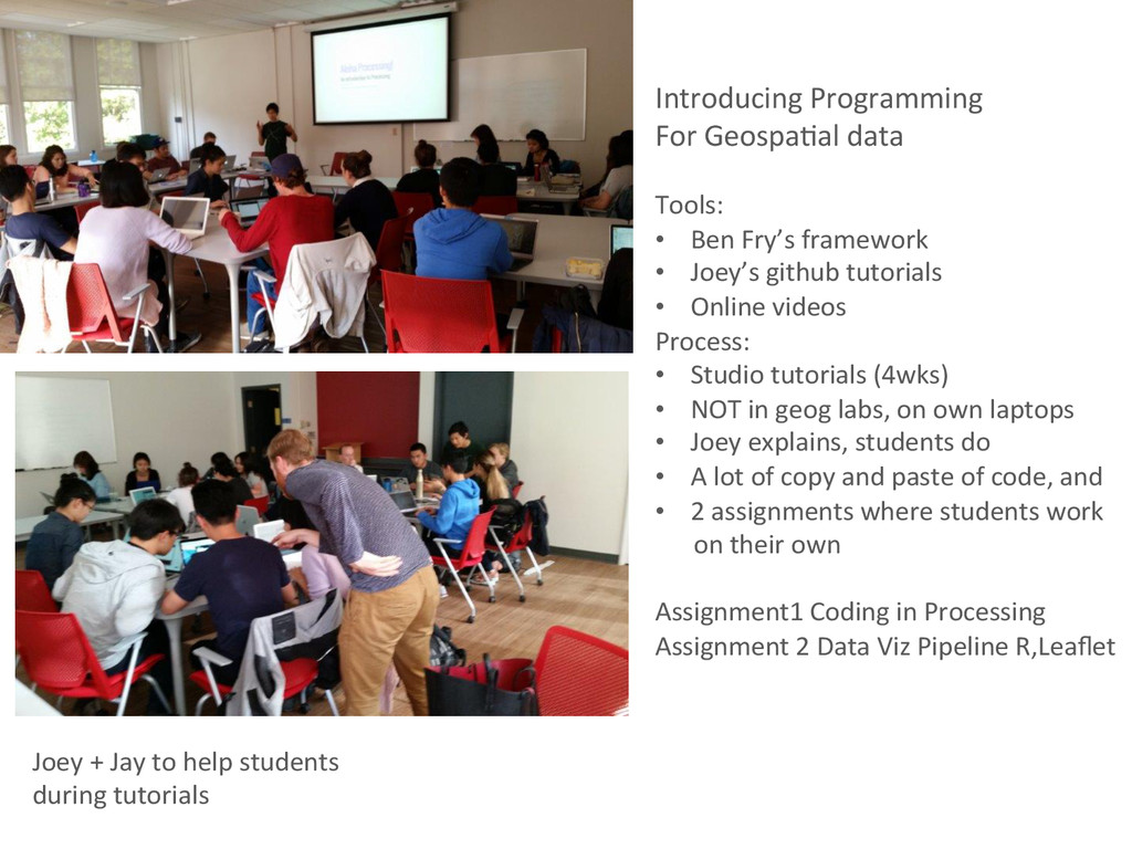 Introducing Programming  For Geospa@al...