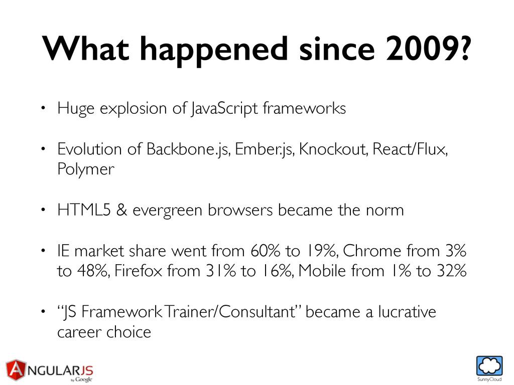 SunnyCloud What happened since 2009? • Huge exp...