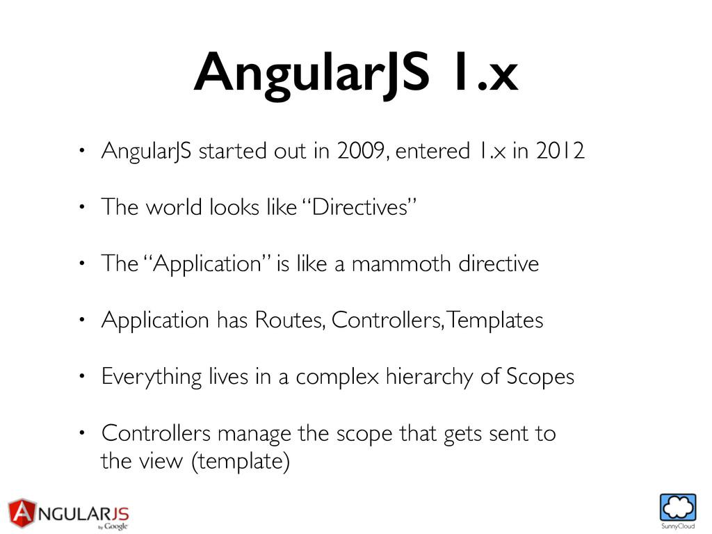 SunnyCloud AngularJS 1.x • AngularJS started ou...