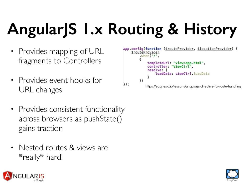 SunnyCloud AngularJS 1.x Routing & History • Pr...
