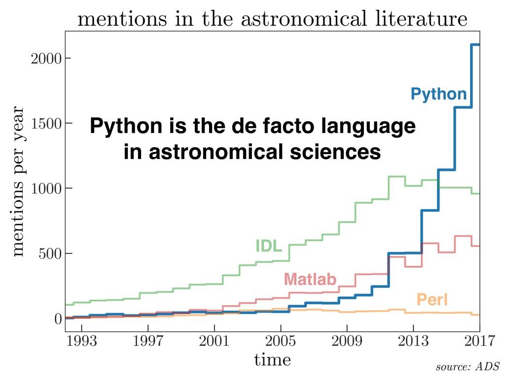 source: ADS Python IDL Matlab Perl Python is th...
