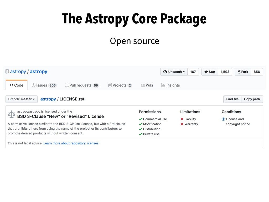 Open source The Astropy Core Package