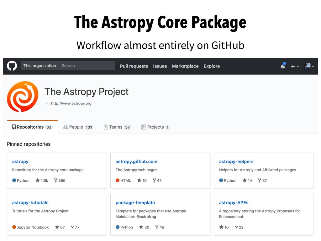 Workflow almost entirely on GitHub The Astropy ...
