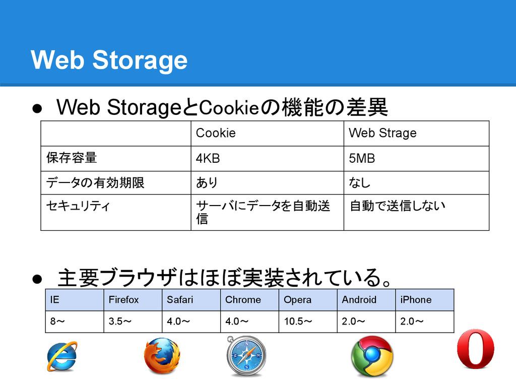 Web Storage ● Web StorageとCookieの機能の差異 ● 主要ブラウザ...