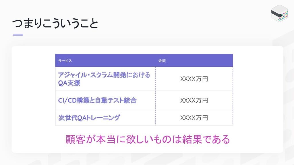 つまりこういうこと サービス 金額 アジャイル・スクラム開発における QA支援 XXXX万円 ...