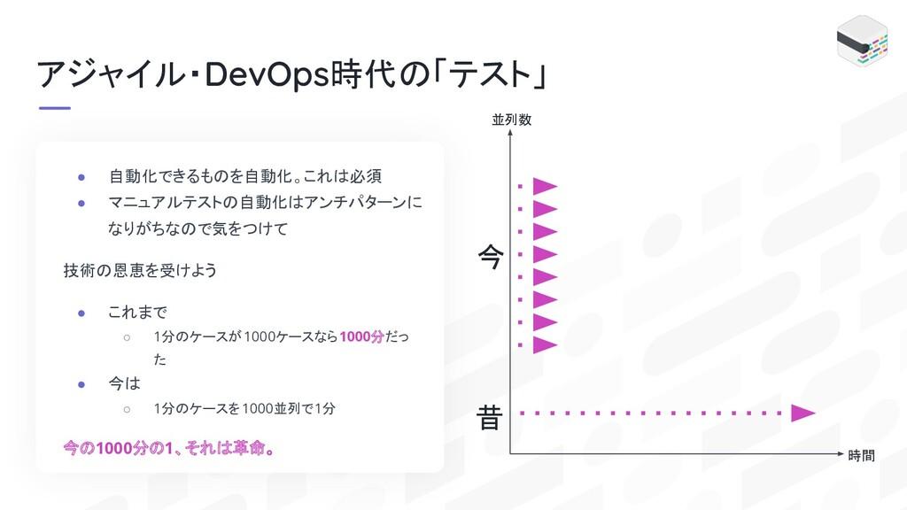 アジャイル・DevOps時代 「テスト」 昔 今 時間 並列数 ● 自動化できるも を自動化。...
