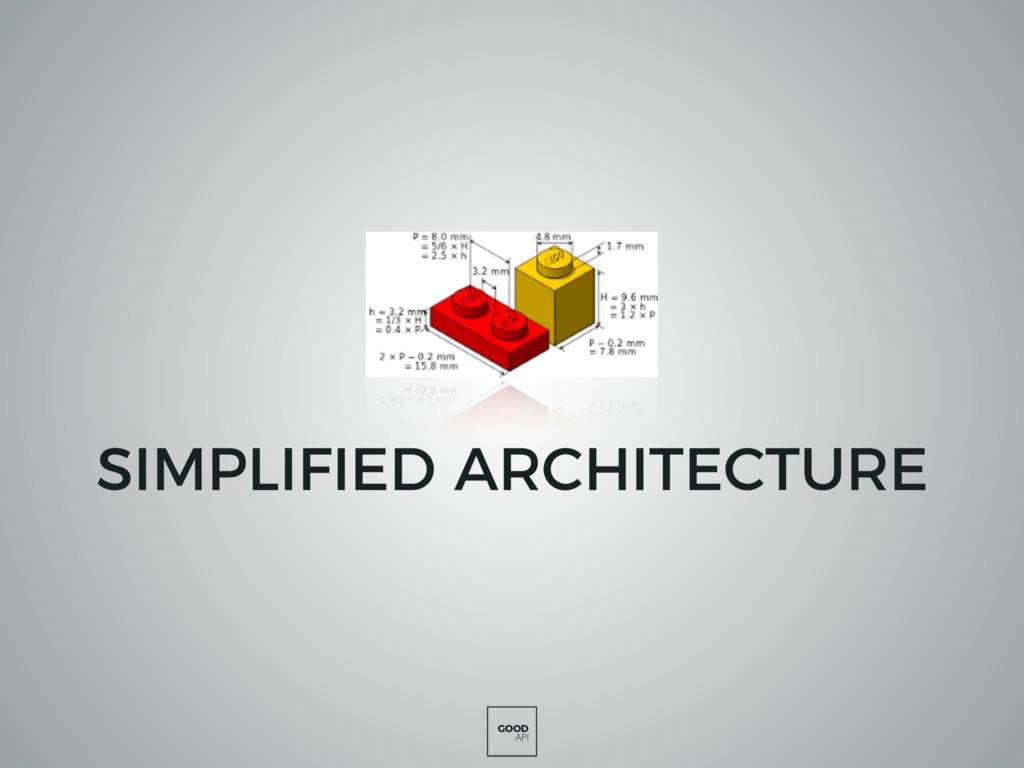 GOOD API SIMPLIFIED ARCHITECTURE