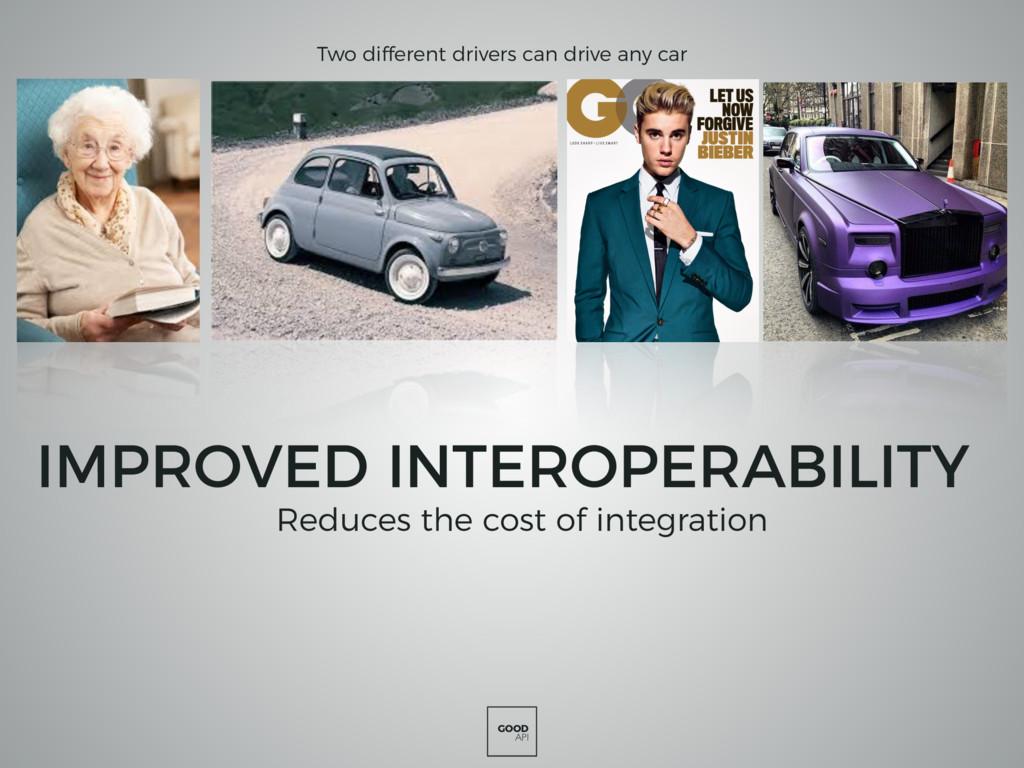 GOOD API IMPROVED INTEROPERABILITY Reduces the ...