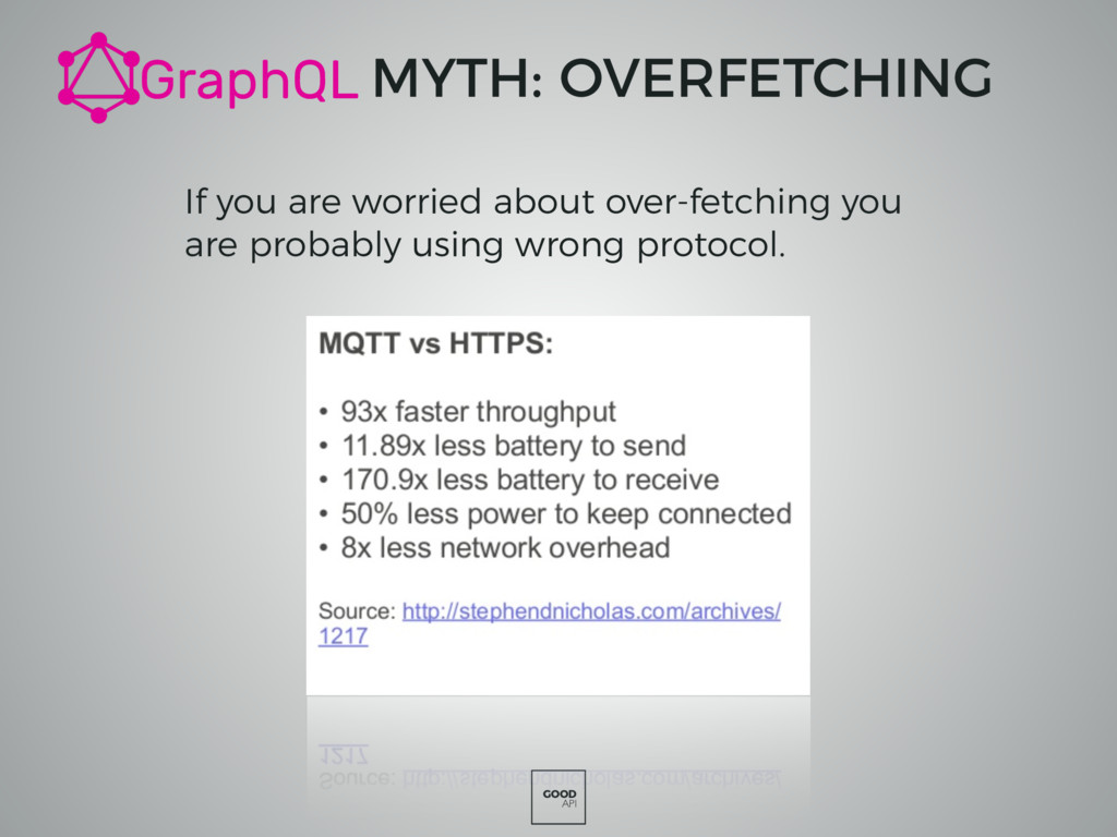 GOOD API MYTH: OVERFETCHING If you are worried ...