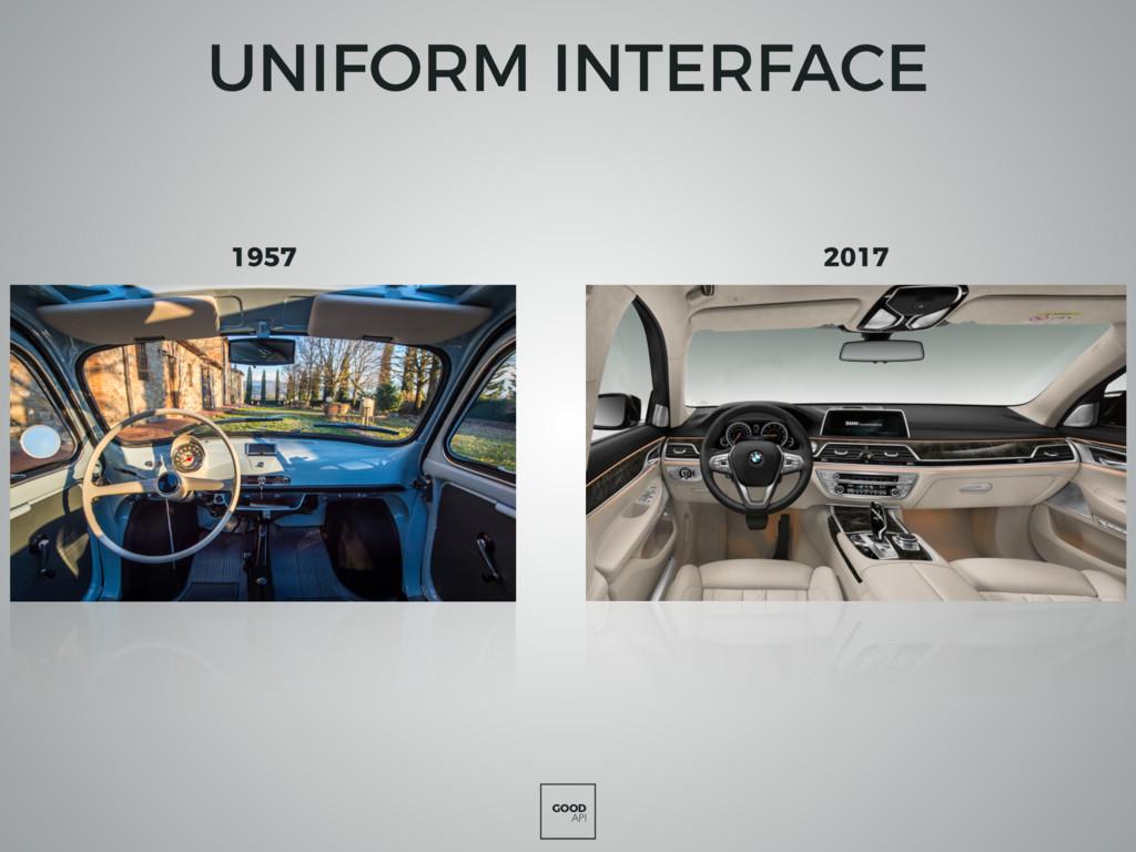 GOOD API UNIFORM INTERFACE 1957 2017