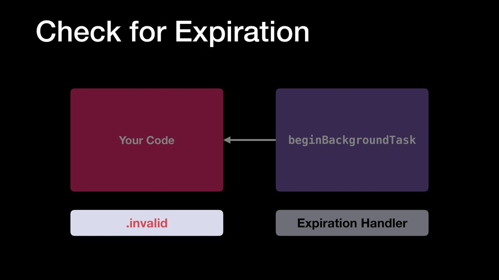 Check for Expiration beginBackgroundTask Your C...