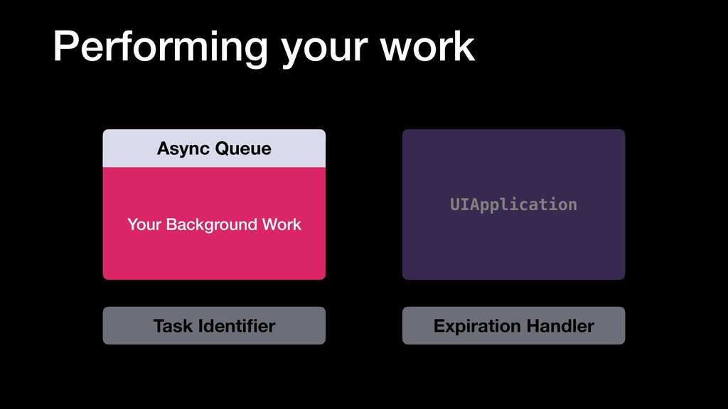 Performing your work UIApplication Task Identifi...