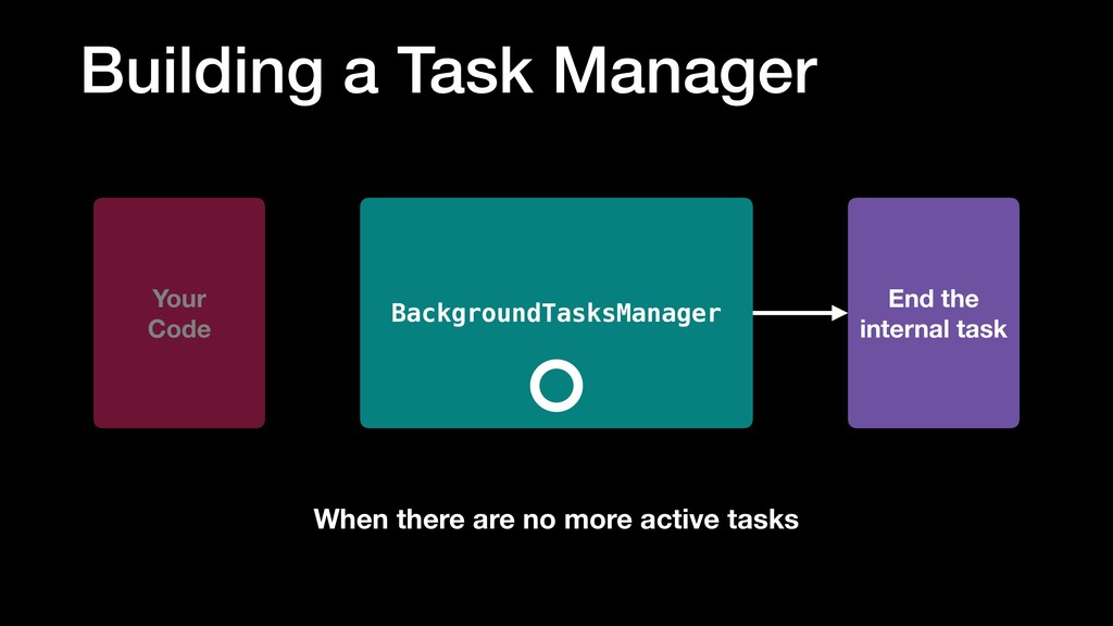 Building a Task Manager When there are no more ...