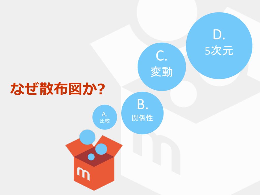 なぜ散布図か? A. 比較 C. 変動 B. 関係性 D. 5次元