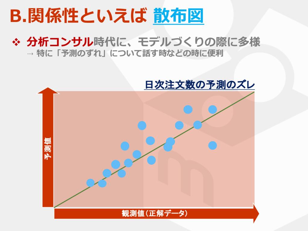 B.関係性といえば 散布図 v 分析コンサル時代に、モデルづくりの際に多様 ⇢ 特に「予測のず...