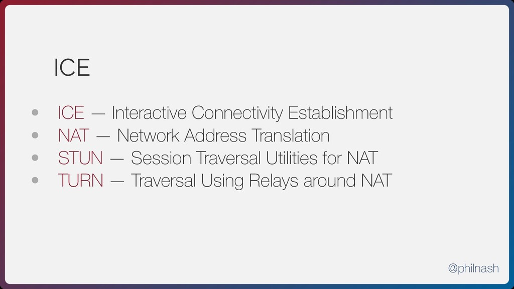 ICE • ICE — Interactive Connectivity Establishm...