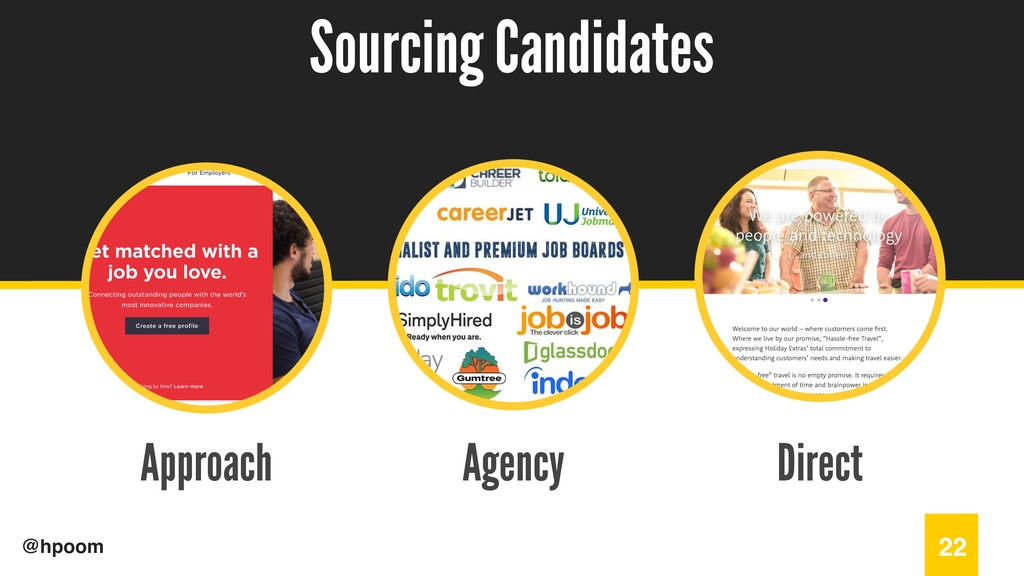 / @hpoom Approach Sourcing Candidates 22 Agency...