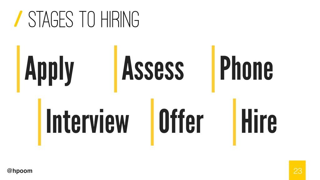 / @hpoom Apply 23 Stages to hiring Assess Phone...
