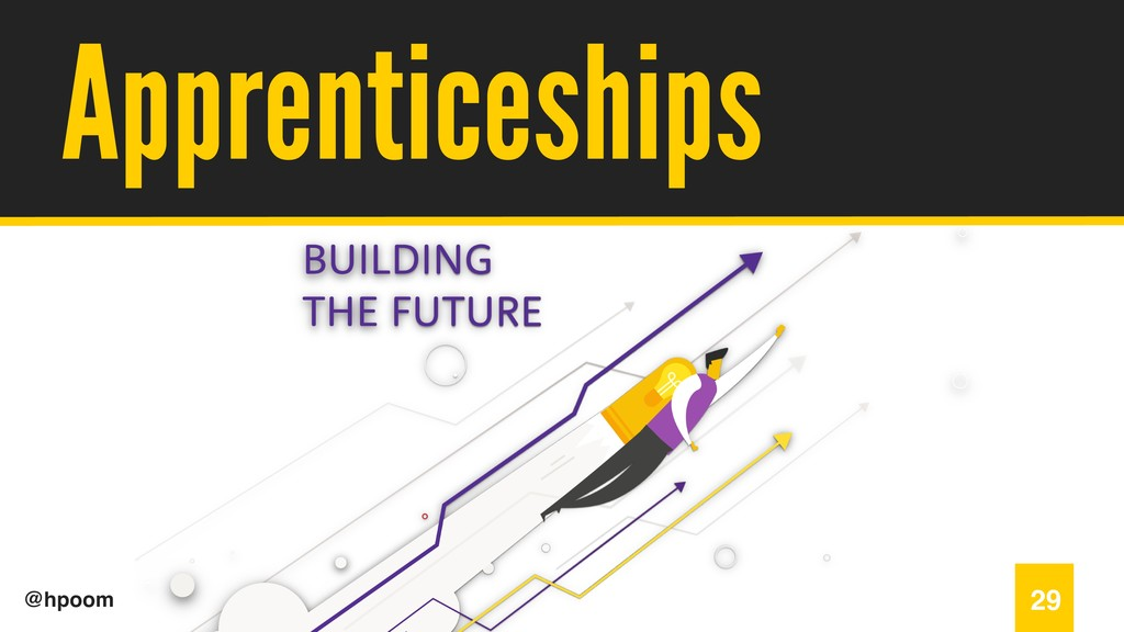 / @hpoom Apprenticeships 29