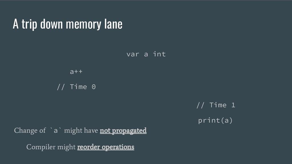 A trip down memory lane a++ // Time 0 // Time 1...