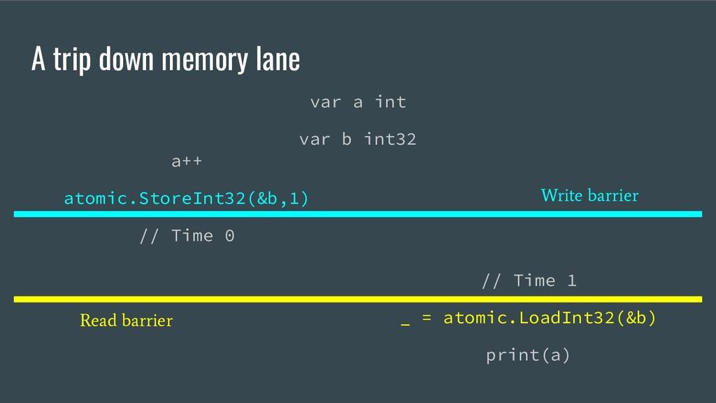 A trip down memory lane a++ atomic.StoreInt32(&...