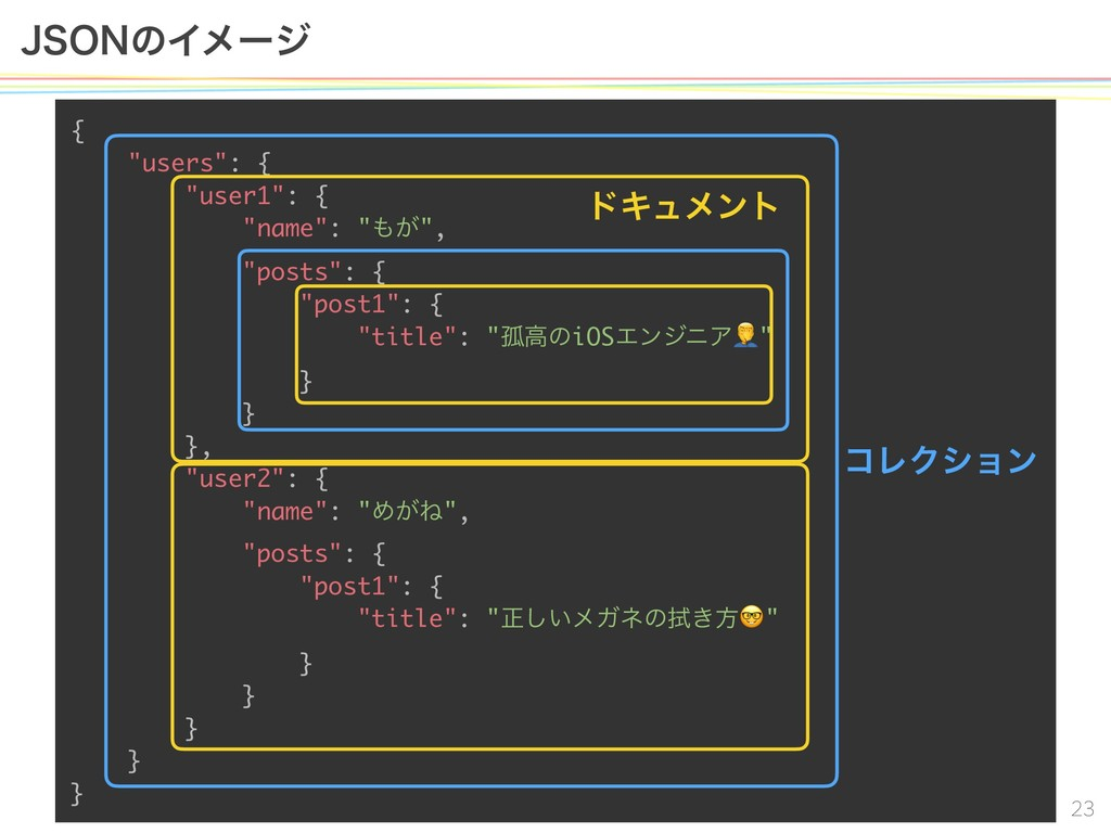 """+40/ͷΠϝʔδ { """"users"""": { """"user1"""": { """"name"""": ..."""