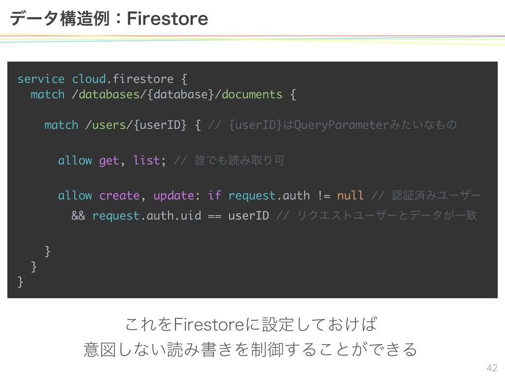 σʔλߏྫɿ'JSFTUPSF service cloud.firestore {...