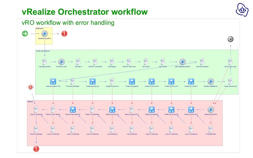 vRealize Orchestrator workflow vRO workflow wit...