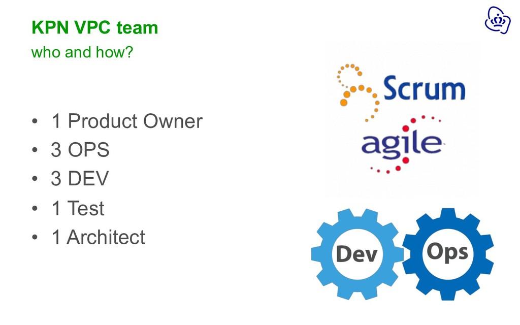 KPN VPC team • 1 Product Owner • 3 OPS • 3 DEV ...
