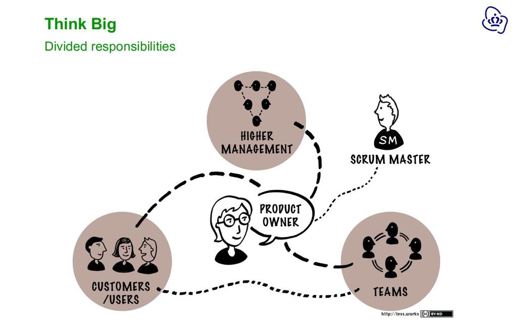 Think Big Divided responsibilities