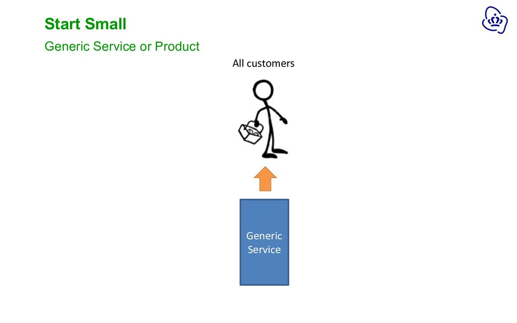 Start Small Generic Service or Product Generic ...