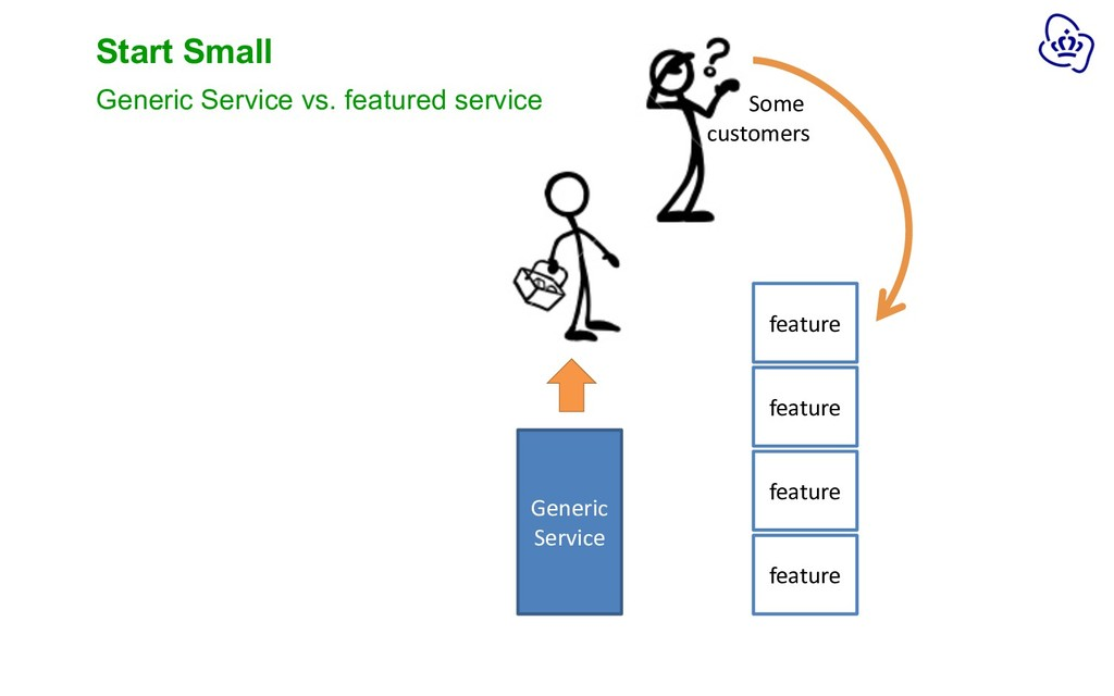 Start Small Generic Service vs. featured servic...