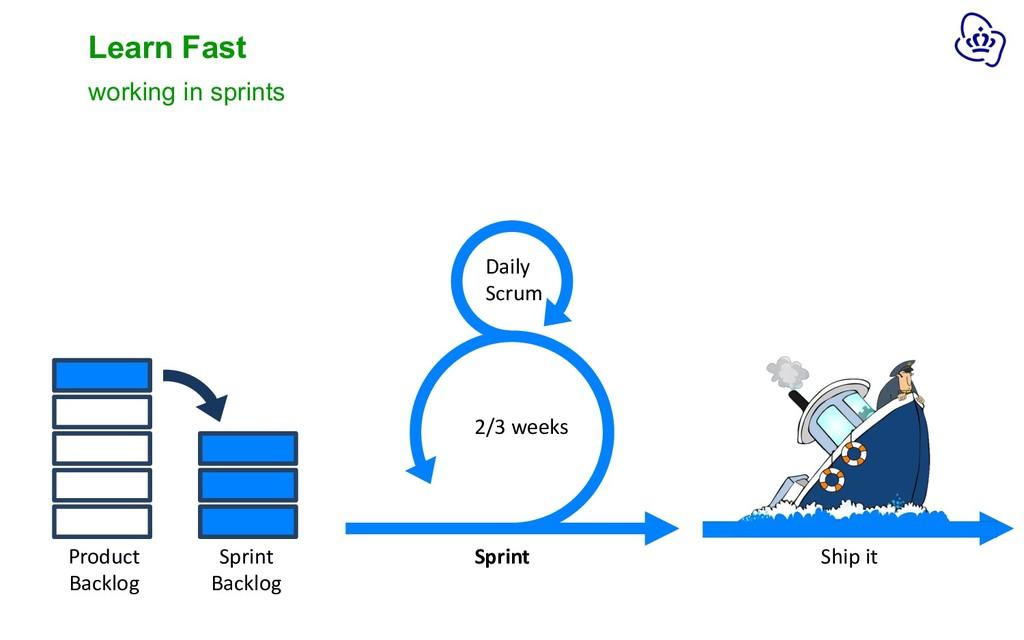 Learn Fast working in sprints Sprint 2/3 weeks ...