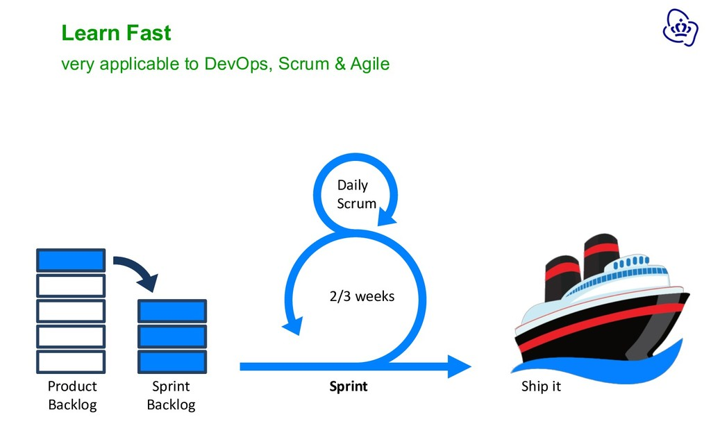 Learn Fast very applicable to DevOps, Scrum & A...